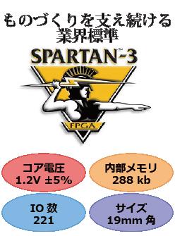 XC3S400-4FGG320C