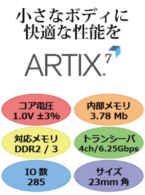 XC7A75T-2FGG484C