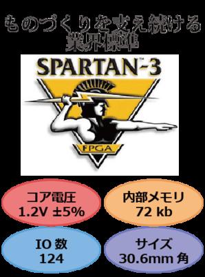XC3S50-4PQG208I