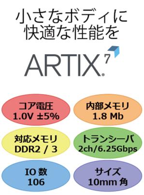 XC7A35T-2CPG236C