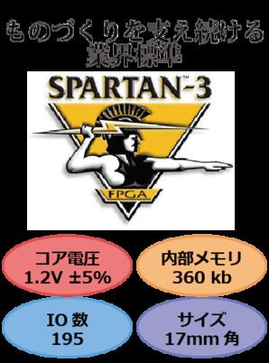 XC3S400A-4FTG256I